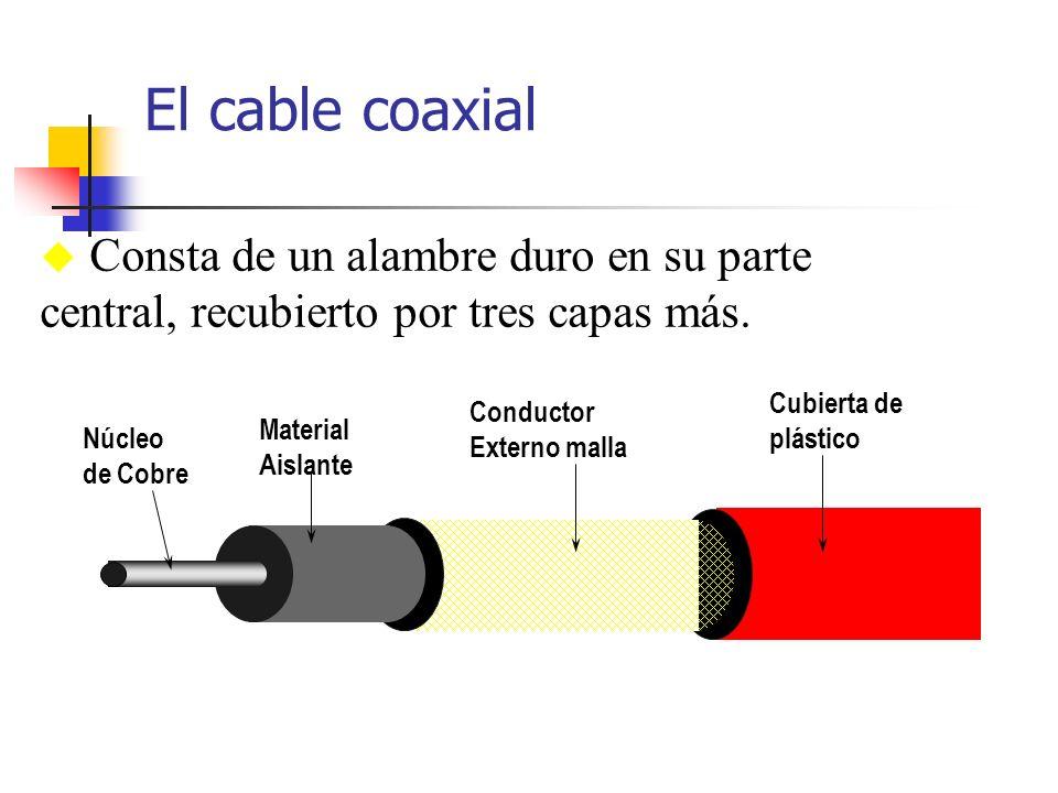 El cable coaxial u Consta de un alambre duro en su parte central, recubierto por tres capas más. Núcleo de Cobre Material Aislante Conductor Externo m