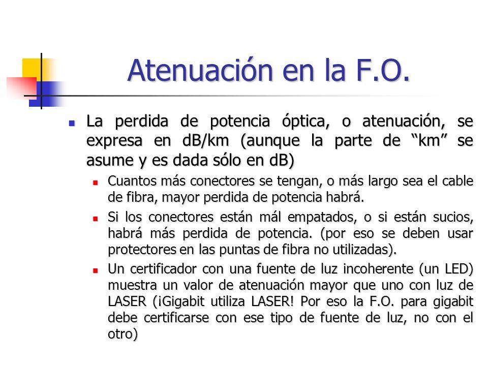 Atenuación en la F.O. La perdida de potencia óptica, o atenuación, se expresa en dB/km (aunque la parte de km se asume y es dada sólo en dB) La perdid