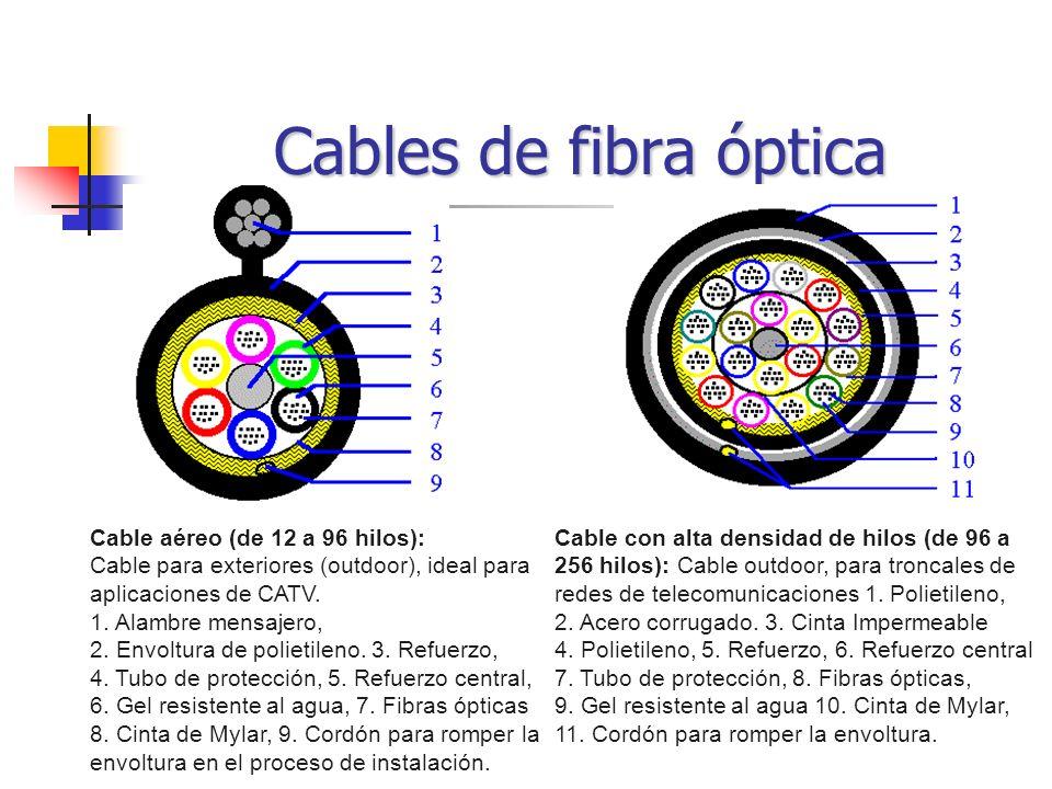 Cables de fibra óptica Cable aéreo (de 12 a 96 hilos): Cable para exteriores (outdoor), ideal para aplicaciones de CATV. 1. Alambre mensajero, 2. Envo