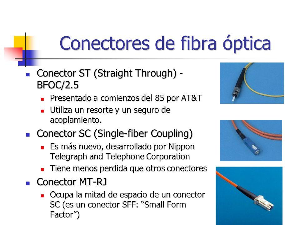 Conectores de fibra óptica Conector ST (Straight Through) - BFOC/2.5 Conector ST (Straight Through) - BFOC/2.5 Presentado a comienzos del 85 por AT&T