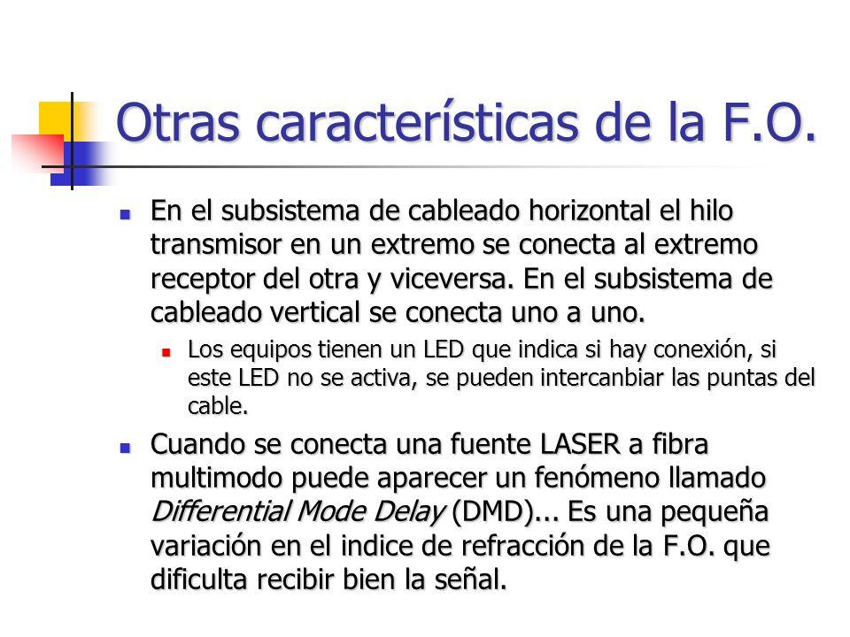 Otras características de la F.O. En el subsistema de cableado horizontal el hilo transmisor en un extremo se conecta al extremo receptor del otra y vi