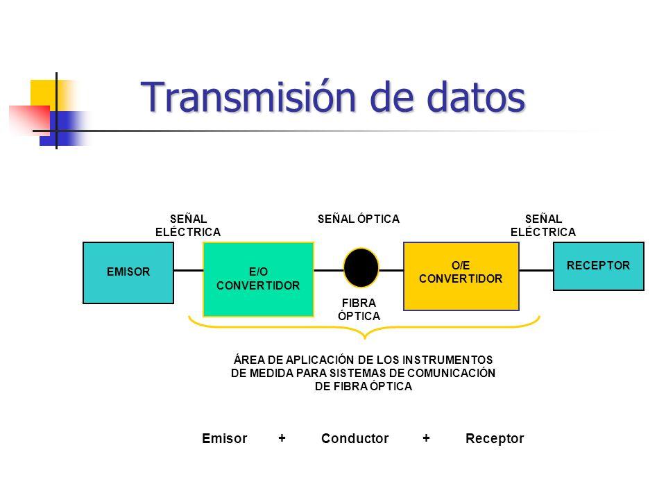 Transmisión de datos EMISORE/O CONVERTIDOR O/E CONVERTIDOR RECEPTOR FIBRA ÓPTICA SEÑAL ELÉCTRICA SEÑAL ÓPTICA ÁREA DE APLICACIÓN DE LOS INSTRUMENTOS D