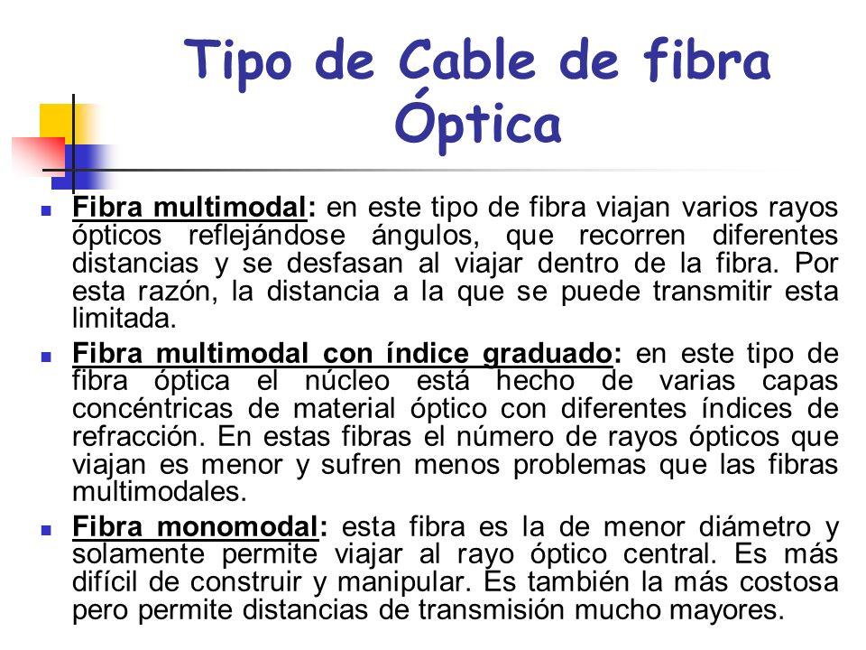 Tipo de Cable de fibra Óptica Fibra multimodal: en este tipo de fibra viajan varios rayos ópticos reflejándose ángulos, que recorren diferentes distan