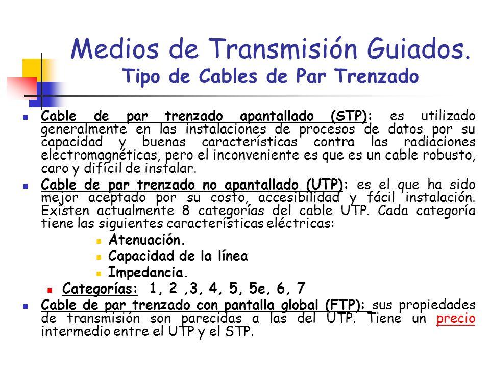 Medios de Transmisión Guiados. Tipo de Cables de Par Trenzado Cable de par trenzado apantallado (STP): es utilizado generalmente en las instalaciones