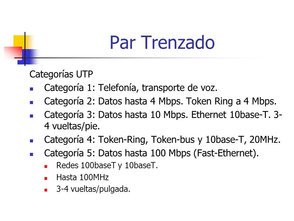 Categorías UTP Categoría 1: Telefonía, transporte de voz. Categoría 2: Datos hasta 4 Mbps. Token Ring a 4 Mbps. Categoría 3: Datos hasta 10 Mbps. Ethe