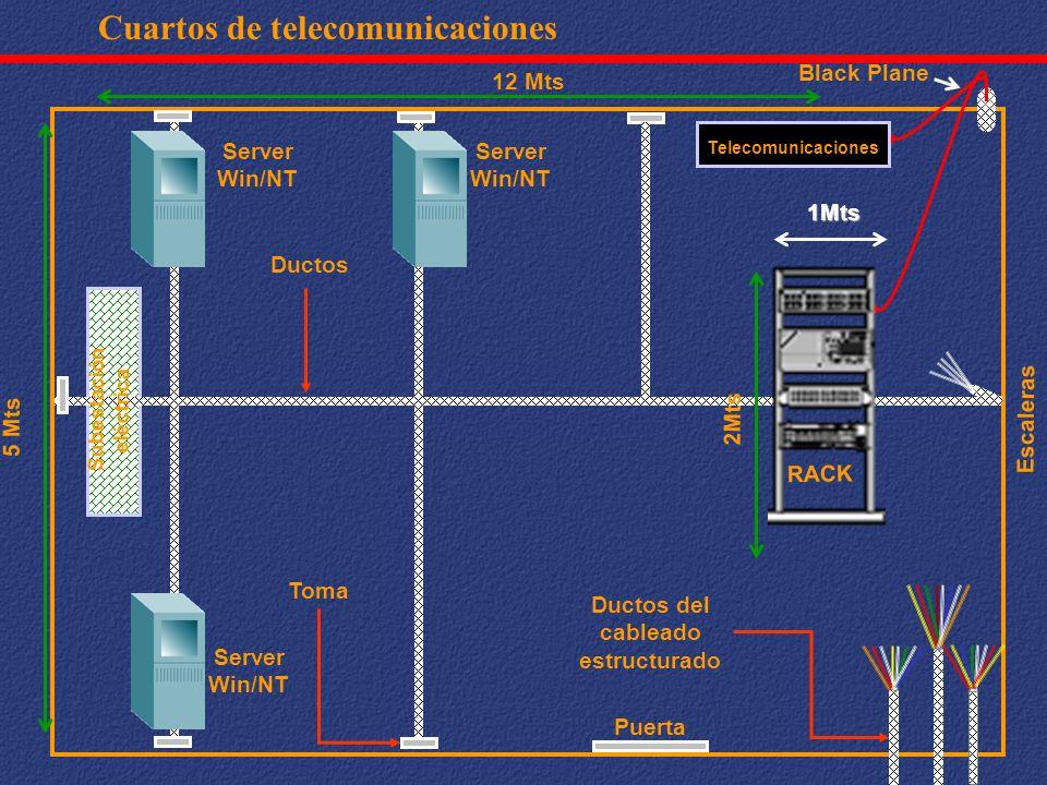 Cuartos de telecomunicaciones 12 Mts 5 Mts Escaleras 2Mts 1Mts RACK Ductos del cableado estructurado Server Win/NT Toma Ductos Puerta Black Plane Tele