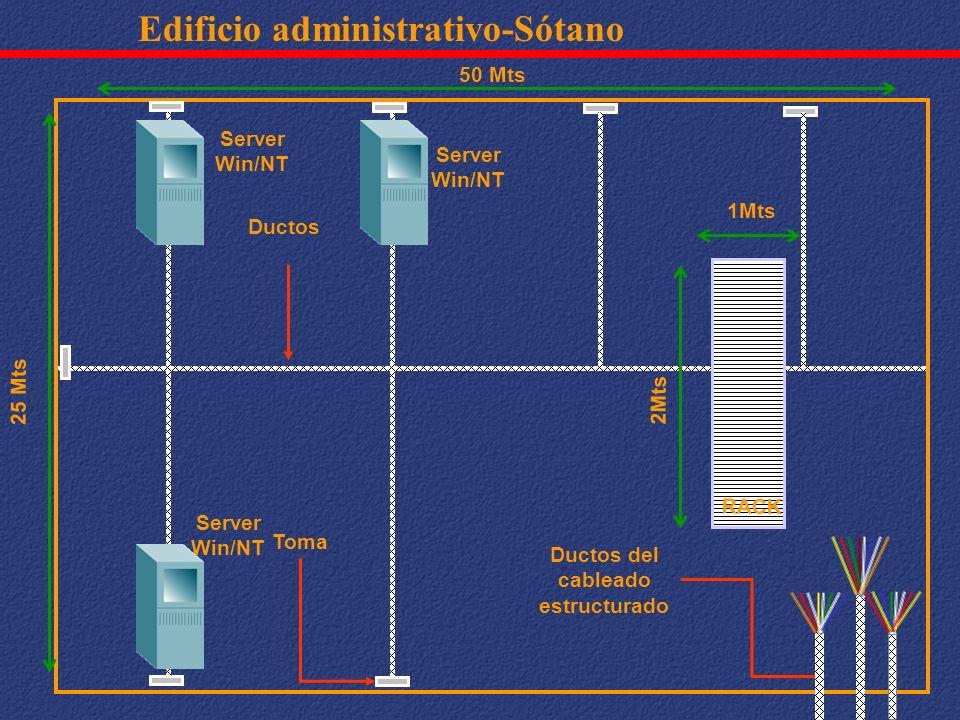 Edificio administrativo-Sótano 50 Mts 25 Mts 2Mts 1Mts RACK Ductos del cableado estructurado Server Win/NT Toma Ductos