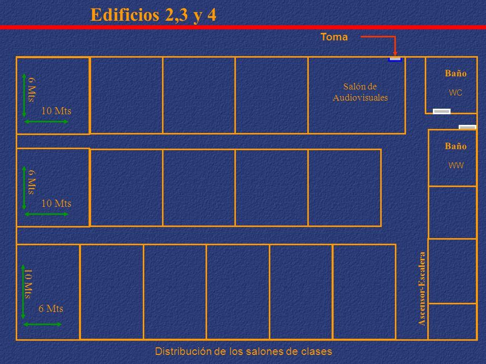 Ascensor-Escalera WC Baño Distribución de los salones de clases Edificios 2,3 y 4 WW Baño Toma Salón de Audiovisuales 10 Mts 6 Mts 10 Mts 6 Mts 10 Mts