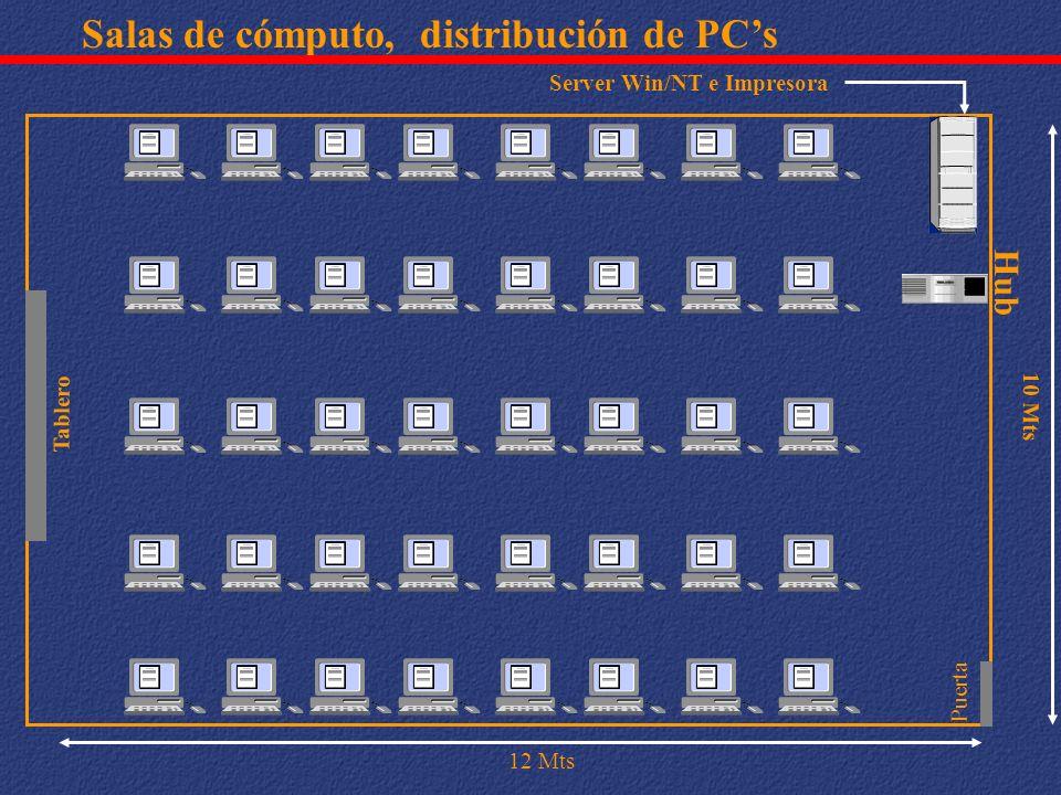 Salas de cómputo, distribución de PCs 12 Mts Puerta Hub 10 Mts Tablero Server Win/NT e Impresora