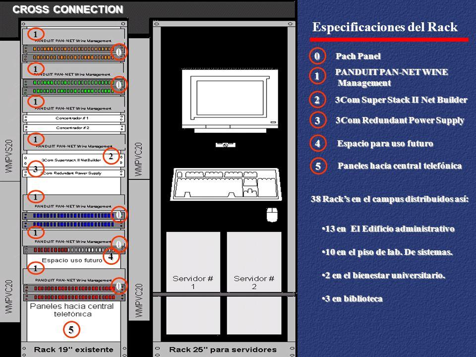 Especificaciones del Rack 3Com Redundant Power Supply 3Com Super Stack II Net Builder 2 3 1 1 1 1 1 1 1 2 3 4 Espacio para uso futuro 5 Paneles hacia