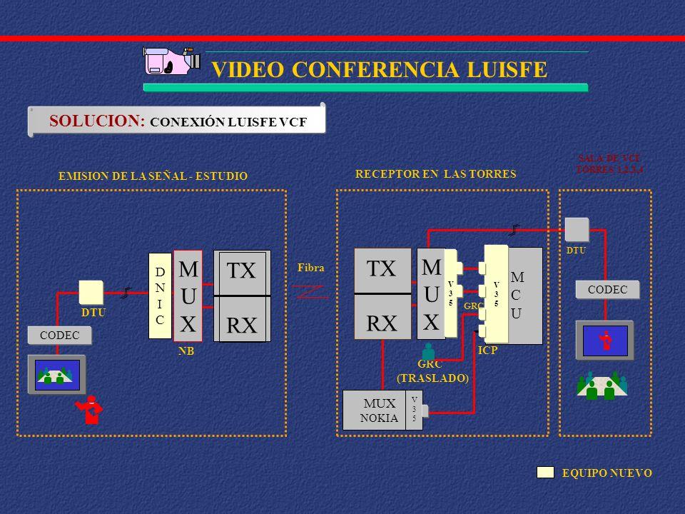 GRC (TRASLADO) DNICDNIC SOLUCION: CONEXIÓN LUISFE VCF VIDEO CONFERENCIA LUISFE SALA DE VCF TORRES 1,2,3,4 RECEPTOR EN LAS TORRES EMISION DE LA SEÑAL -