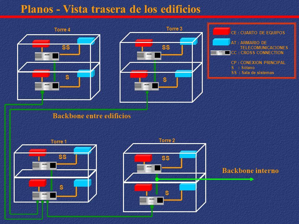 Ascensor-Escalera Distribución de los salones de clase Piso 1, requerimientos Sala 1Sala 2Sala 3 Sala 8Sala 7Sala 6Sala 9Sala 10 Sala 4Sala 5 Dimensiones: 10 x 12 Mts Entrada Cuarto de servidores Dir.