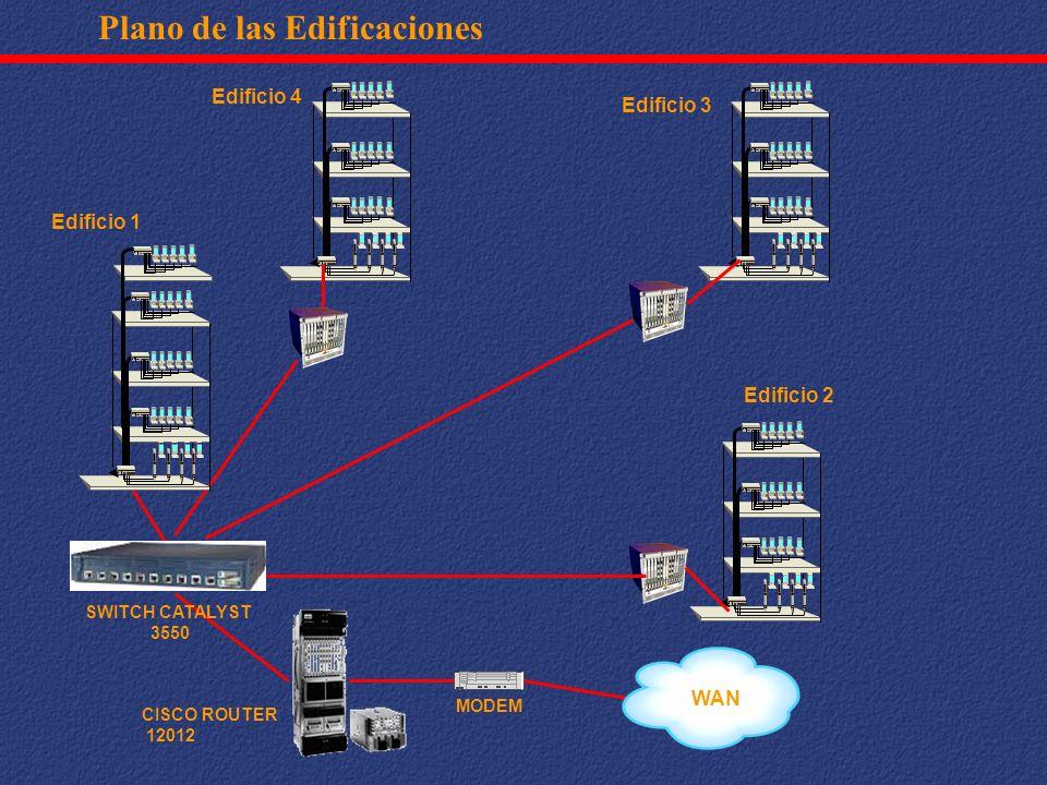 Especificaciones de Cables y Conectores utilizados Descripción UTP RJ-45 RJ-45 PLUS Conector ST Fibra Óptica Conector SC Conector FC Cable RJ