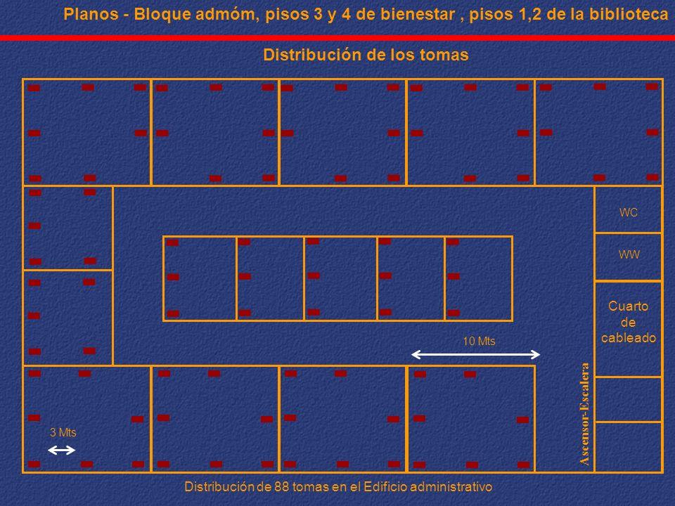 Planos - Bloque admóm, pisos 3 y 4 de bienestar, pisos 1,2 de la biblioteca Distribución de los tomas