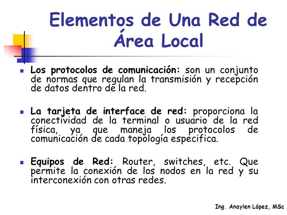 Ing. Anaylen López, MSc Elementos de Una Red de Área Local Los protocolos de comunicación: son un conjunto de normas que regulan la transmisión y rece
