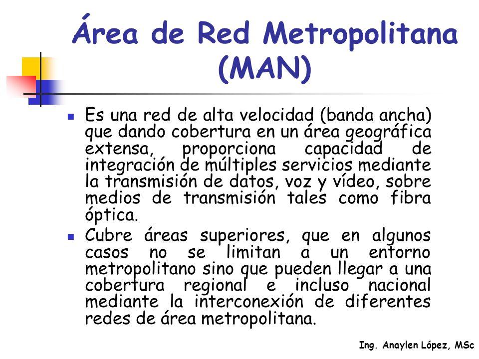 Ing. Anaylen López, MSc Área de Red Metropolitana (MAN) Es una red de alta velocidad (banda ancha) que dando cobertura en un área geográfica extensa,