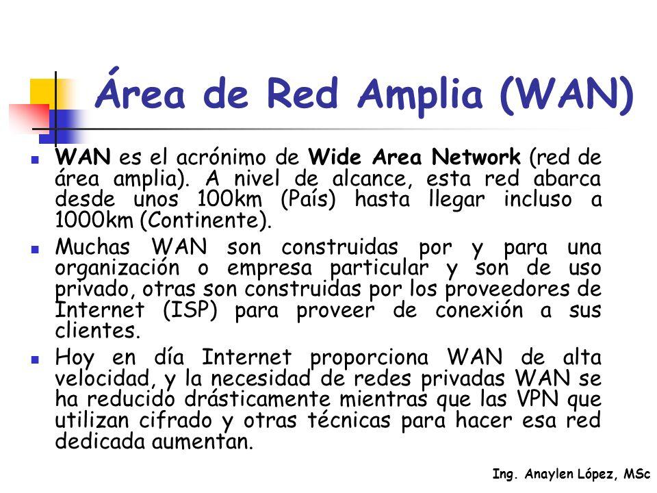 Ing. Anaylen López, MSc Área de Red Amplia (WAN) WAN es el acrónimo de Wide Area Network (red de área amplia). A nivel de alcance, esta red abarca des