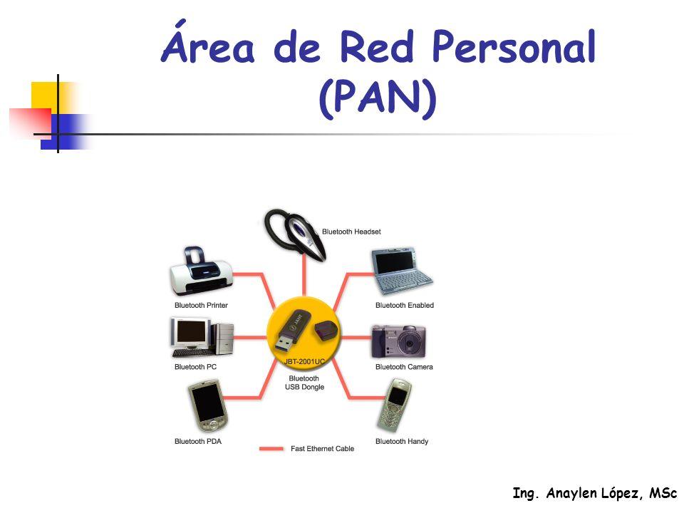 Ing. Anaylen López, MSc Área de Red Personal (PAN)