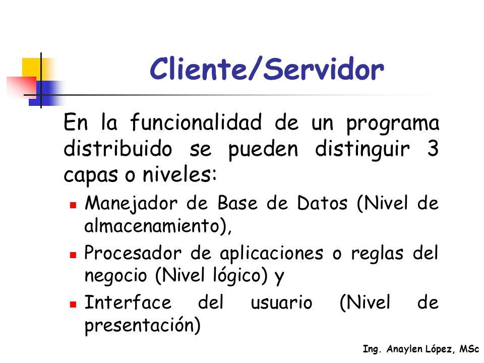 Ing. Anaylen López, MSc Cliente/Servidor En la funcionalidad de un programa distribuido se pueden distinguir 3 capas o niveles: Manejador de Base de D