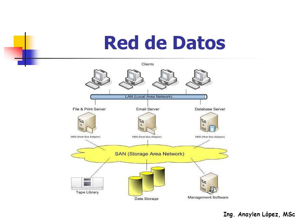 Ing. Anaylen López, MSc Red de Datos
