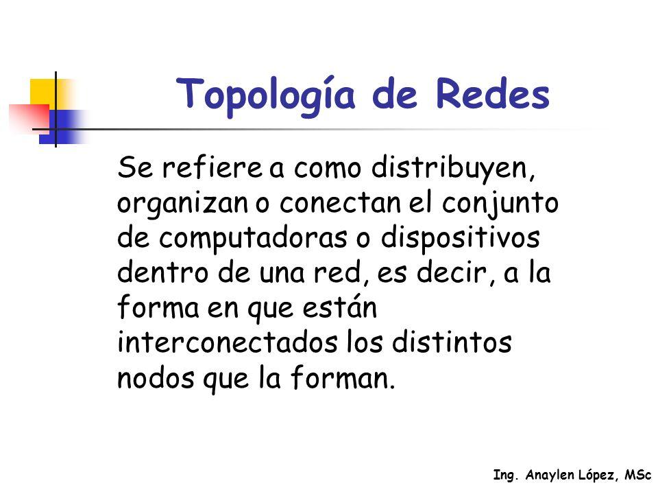 Ing. Anaylen López, MSc Topología de Redes Se refiere a como distribuyen, organizan o conectan el conjunto de computadoras o dispositivos dentro de un