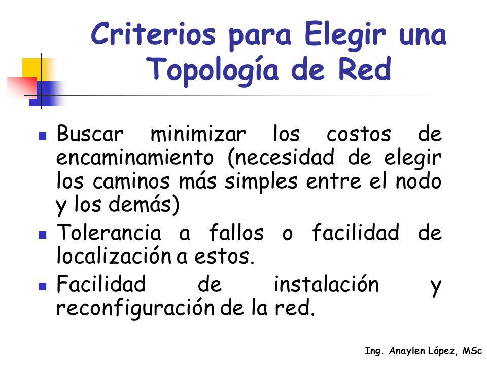 Ing. Anaylen López, MSc Criterios para Elegir una Topología de Red Buscar minimizar los costos de encaminamiento (necesidad de elegir los caminos más