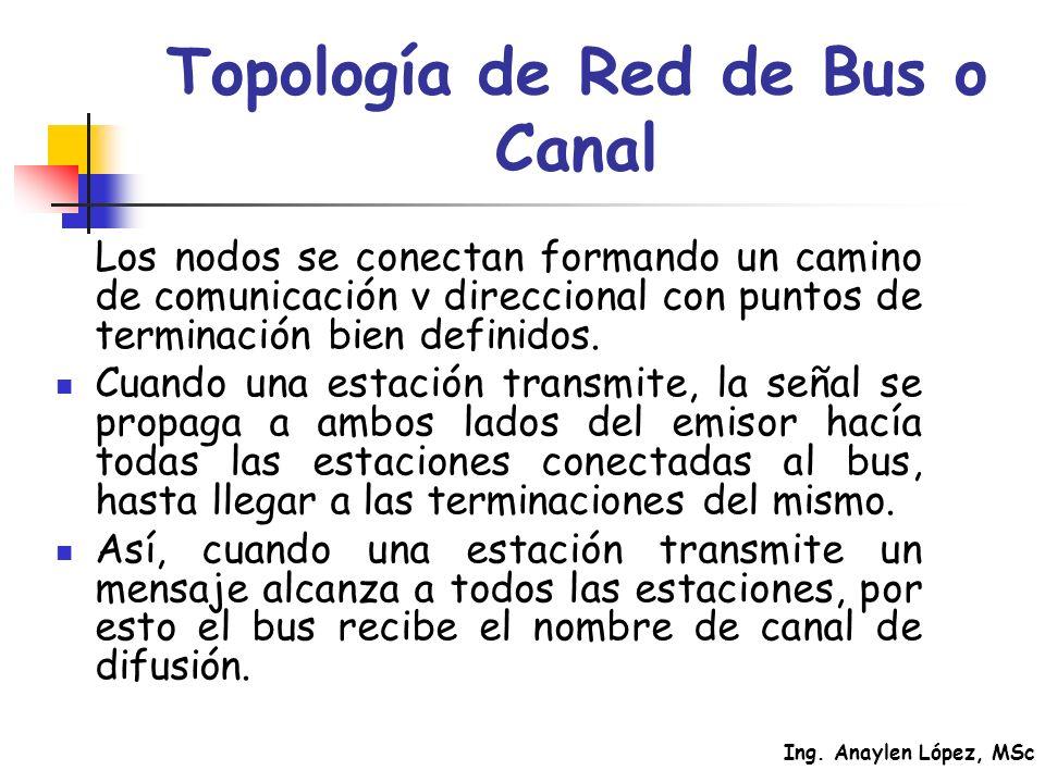 Ing. Anaylen López, MSc Topología de Red de Bus o Canal Los nodos se conectan formando un camino de comunicación v direccional con puntos de terminaci