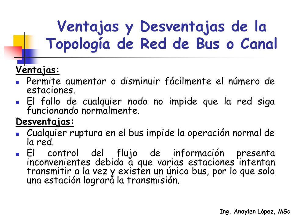 Ing. Anaylen López, MSc Ventajas y Desventajas de la Topología de Red de Bus o Canal Ventajas: Permite aumentar o disminuir fácilmente el número de es