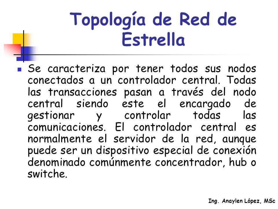 Ing. Anaylen López, MSc Topología de Red de Estrella Se caracteriza por tener todos sus nodos conectados a un controlador central. Todas las transacci
