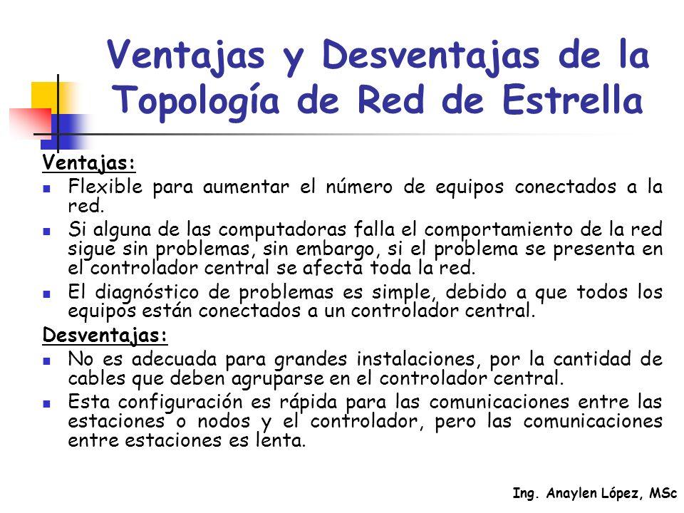 Ing. Anaylen López, MSc Ventajas y Desventajas de la Topología de Red de Estrella Ventajas: Flexible para aumentar el número de equipos conectados a l