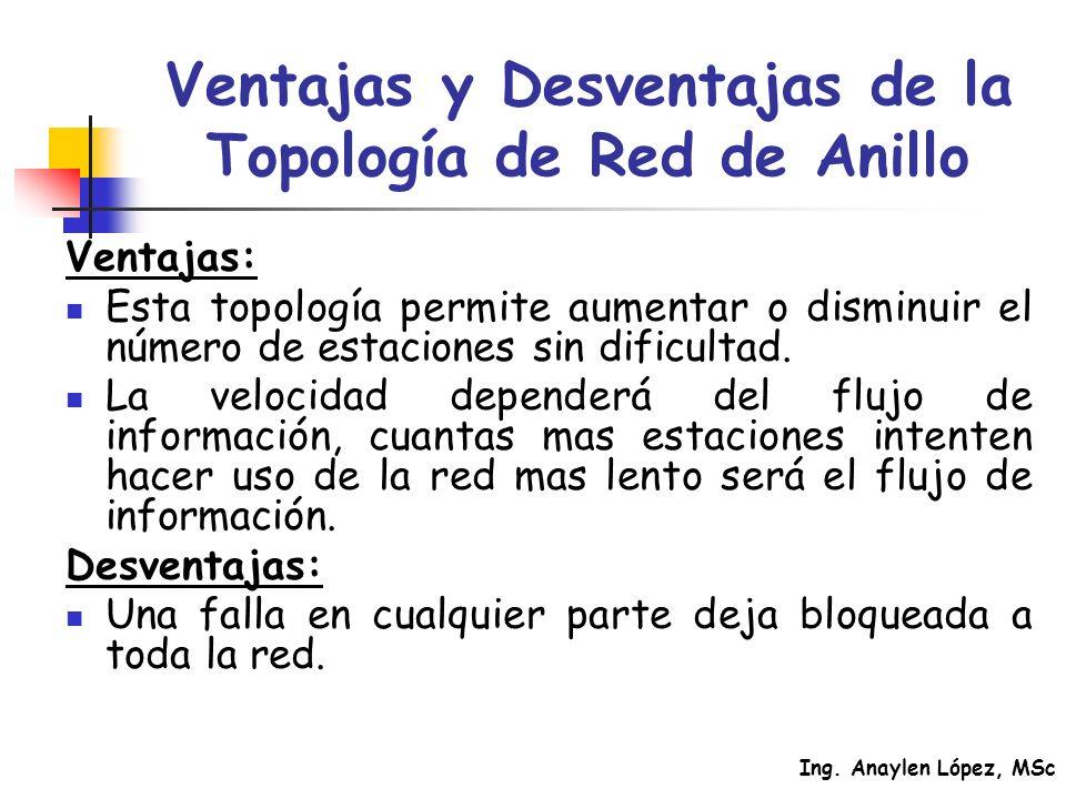 Ing. Anaylen López, MSc Ventajas y Desventajas de la Topología de Red de Anillo Ventajas: Esta topología permite aumentar o disminuir el número de est