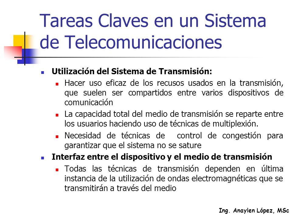 Ing. Anaylen López, MSc Tareas Claves en un Sistema de Telecomunicaciones Utilización del Sistema de Transmisión: Hacer uso eficaz de los recusos usad