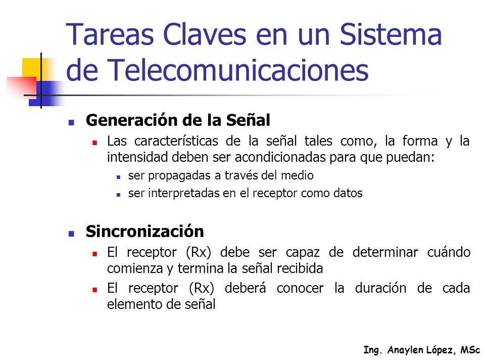 Ing. Anaylen López, MSc Tareas Claves en un Sistema de Telecomunicaciones Generación de la Señal Las características de la señal tales como, la forma