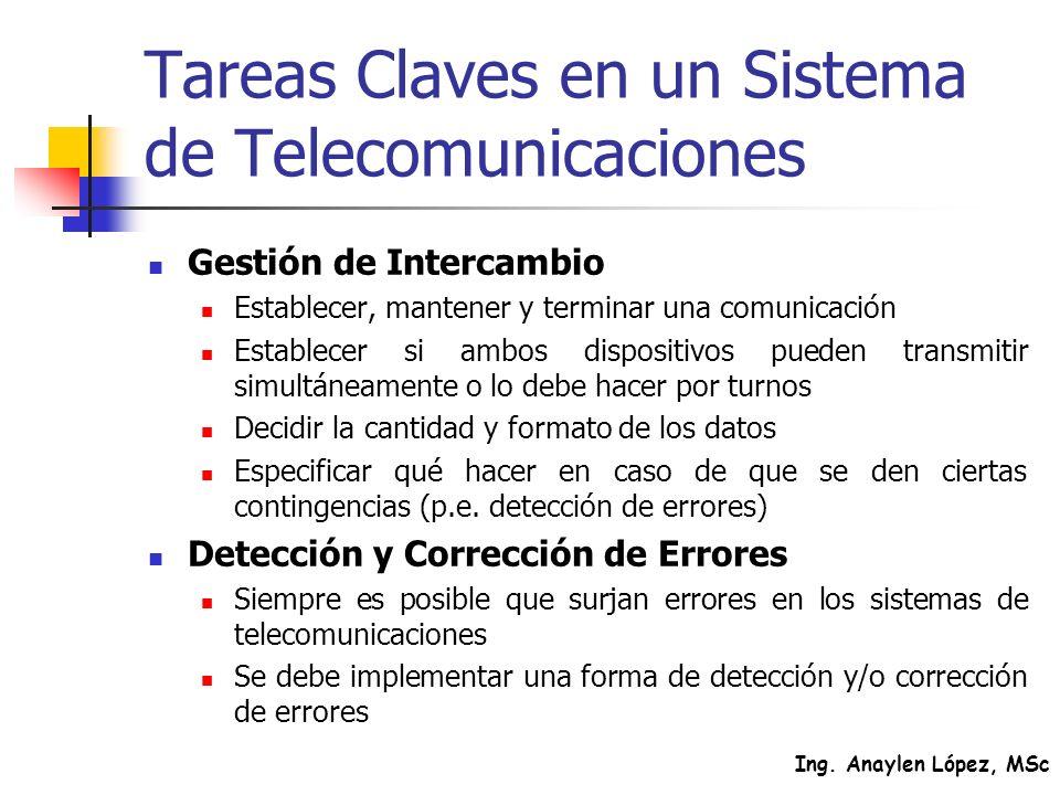 Ing. Anaylen López, MSc Tareas Claves en un Sistema de Telecomunicaciones Gestión de Intercambio Establecer, mantener y terminar una comunicación Esta