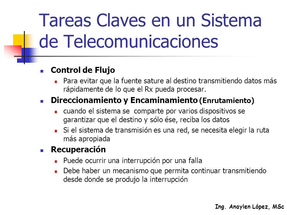 Ing. Anaylen López, MSc Tareas Claves en un Sistema de Telecomunicaciones Control de Flujo Para evitar que la fuente sature al destino transmitiendo d