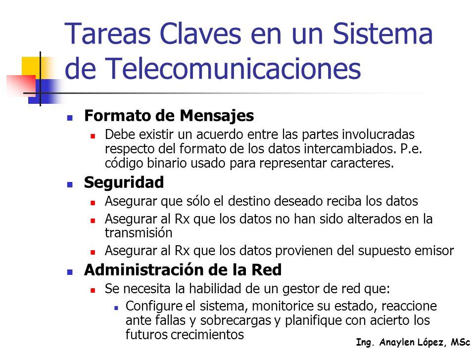 Ing. Anaylen López, MSc Tareas Claves en un Sistema de Telecomunicaciones Formato de Mensajes Debe existir un acuerdo entre las partes involucradas re