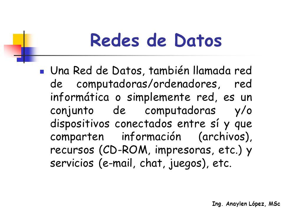 Ing. Anaylen López, MSc Redes de Datos Una Red de Datos, también llamada red de computadoras/ordenadores, red informática o simplemente red, es un con