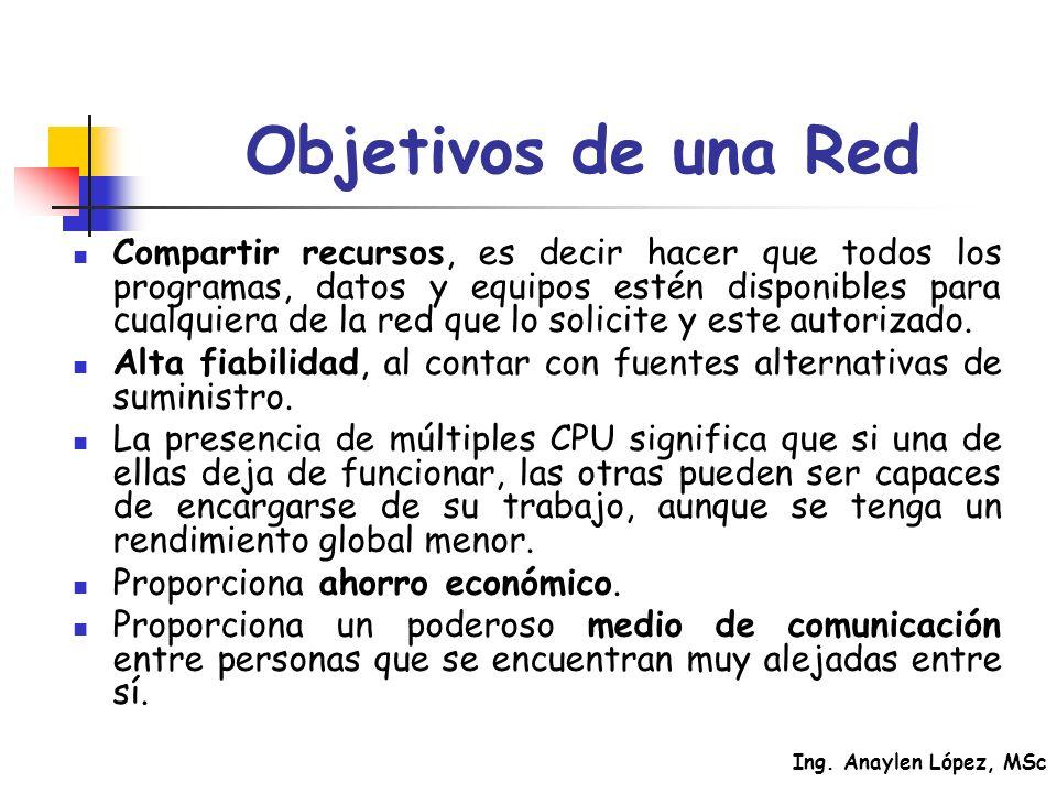 Ing. Anaylen López, MSc Objetivos de una Red Compartir recursos, es decir hacer que todos los programas, datos y equipos estén disponibles para cualqu