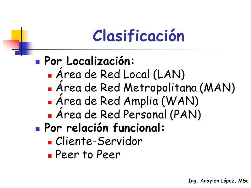 Ing. Anaylen López, MSc Clasificación Por Localización: Área de Red Local (LAN) Área de Red Metropolitana (MAN) Área de Red Amplia (WAN) Área de Red P