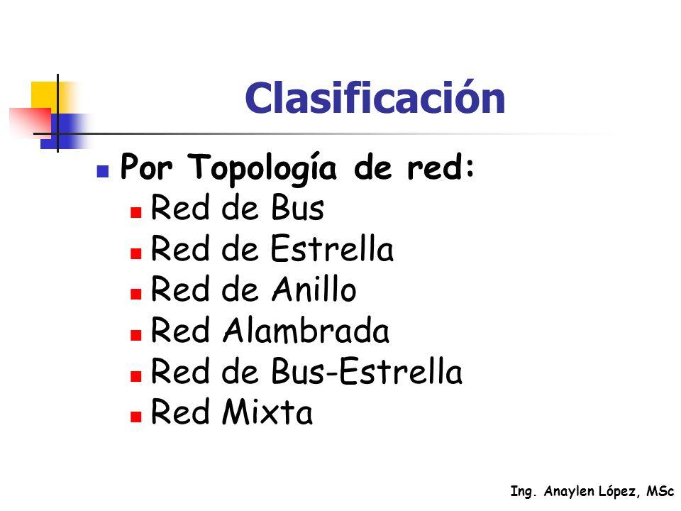 Ing. Anaylen López, MSc Por Topología de red: Red de Bus Red de Estrella Red de Anillo Red Alambrada Red de Bus-Estrella Red Mixta Clasificación
