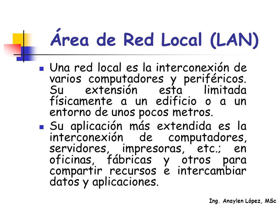Ing. Anaylen López, MSc Área de Red Local (LAN) Una red local es la interconexión de varios computadores y periféricos. Su extensión esta limitada fís