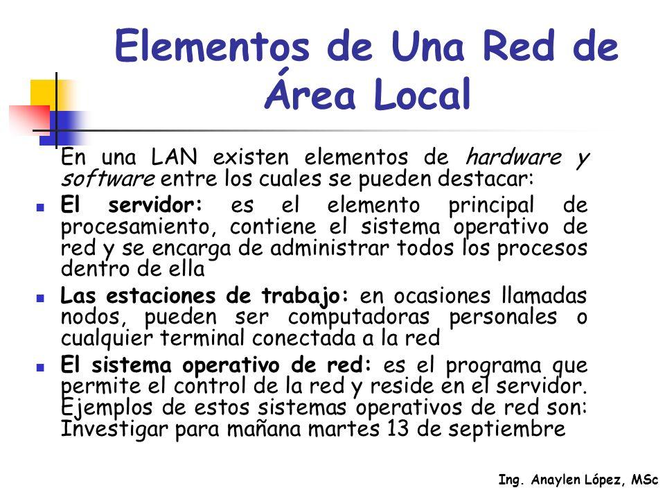 Ing. Anaylen López, MSc Elementos de Una Red de Área Local En una LAN existen elementos de hardware y software entre los cuales se pueden destacar: El