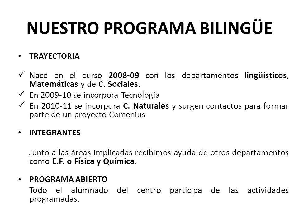 NUESTRO PROGRAMA BILINGÜE TRAYECTORIA Nace en el curso 2008-09 con los departamentos lingüísticos, Matemáticas y de C.