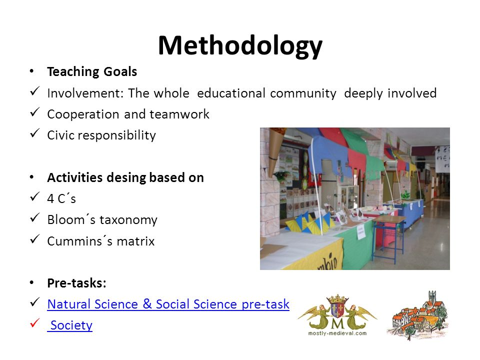Methodology Teaching Goals Involvement: The whole educational community deeply involved Cooperation and teamwork Civic responsibility Activities desin