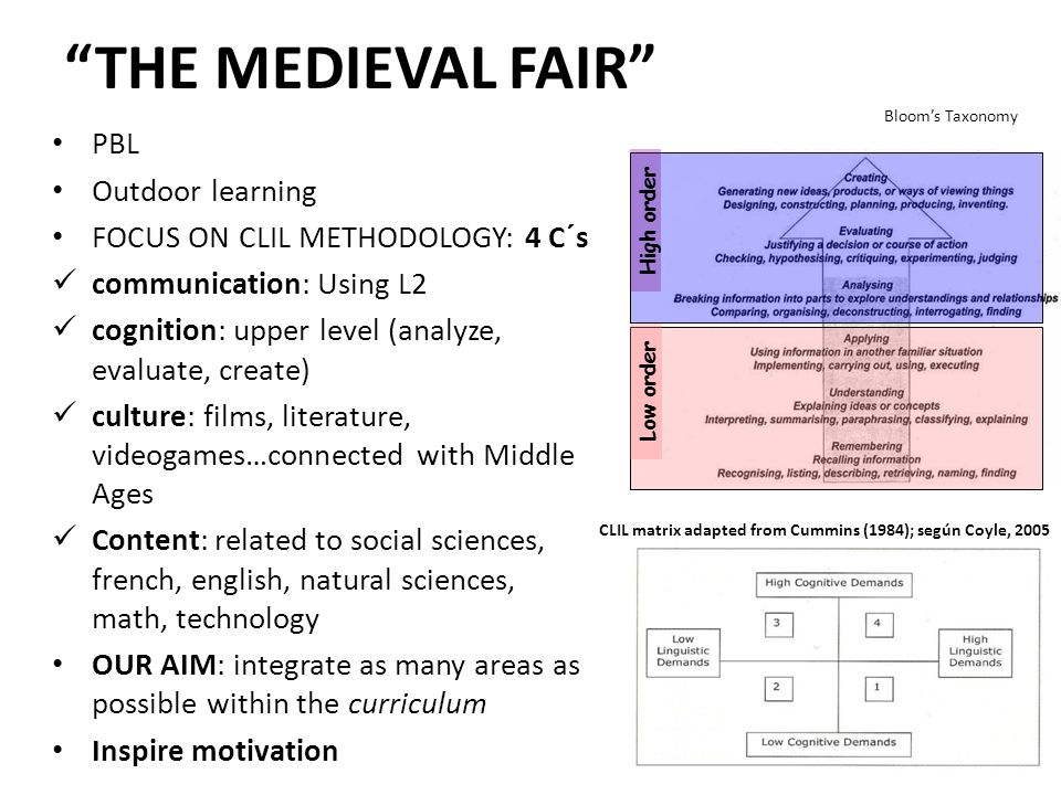 THE MEDIEVAL FAIR PBL Outdoor learning FOCUS ON CLIL METHODOLOGY: 4 C´s communication: Using L2 cognition: upper level (analyze, evaluate, create) cul