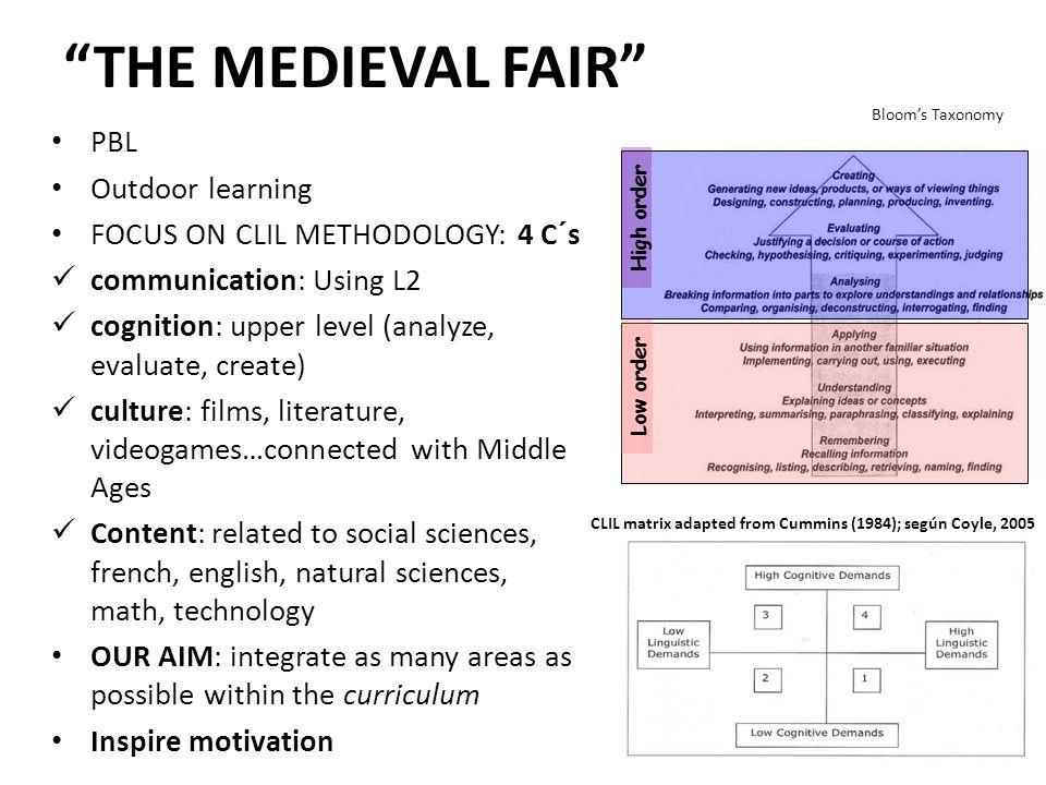 The Medieval fair DEVELOPMENT ÁREA INGLÉS Teatro Medieval: Principales personajes del mercado medieval.