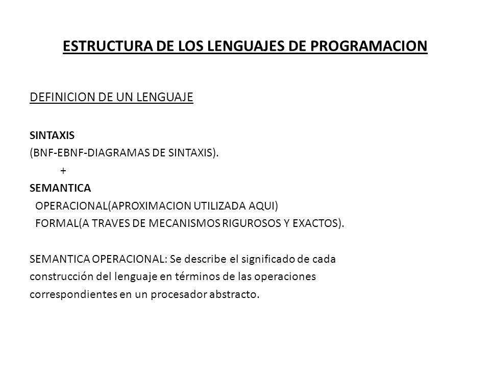ESTRUCTURA DE LOS LENGUAJES DE PROGRAMACION DEFINICION DE UN LENGUAJE SINTAXIS (BNF-EBNF-DIAGRAMAS DE SINTAXIS). + SEMANTICA OPERACIONAL(APROXIMACION