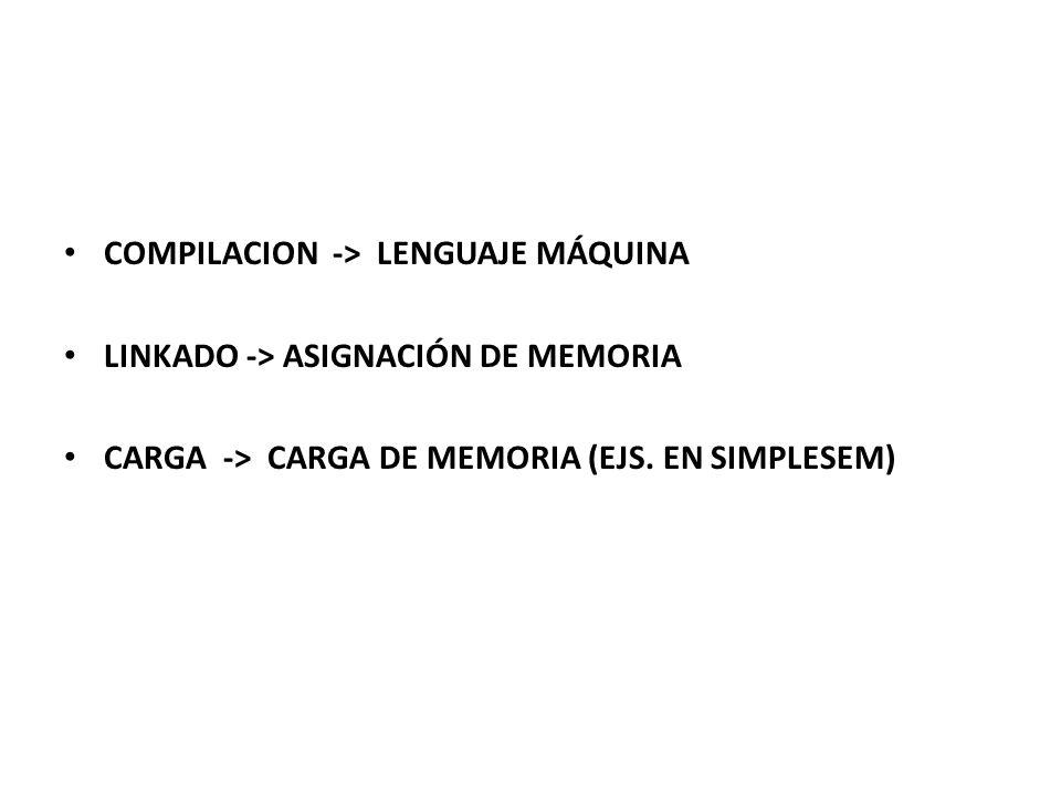 COMPILACION -> LENGUAJE MÁQUINA LINKADO -> ASIGNACIÓN DE MEMORIA CARGA -> CARGA DE MEMORIA (EJS. EN SIMPLESEM)