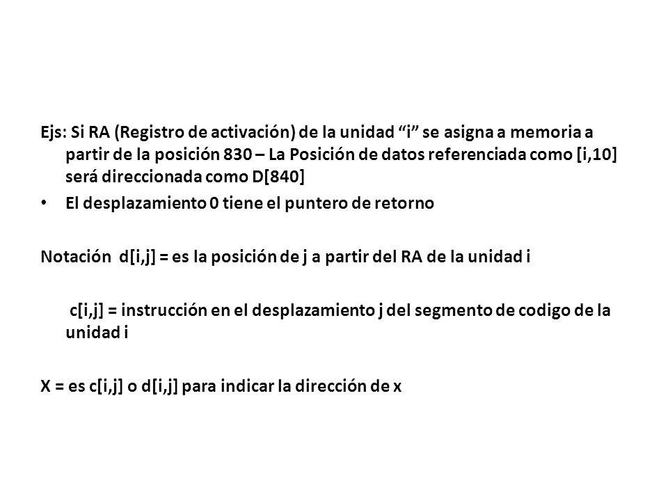 Ejs: Si RA (Registro de activación) de la unidad i se asigna a memoria a partir de la posición 830 – La Posición de datos referenciada como [i,10] ser