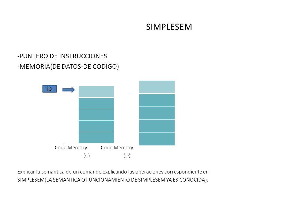 SIMPLESEM -PUNTERO DE INSTRUCCIONES -MEMORIA(DE DATOS-DE CODIGO) Code Memory Code Memory (C) (D) Explicar la semántica de un comando explicando las op